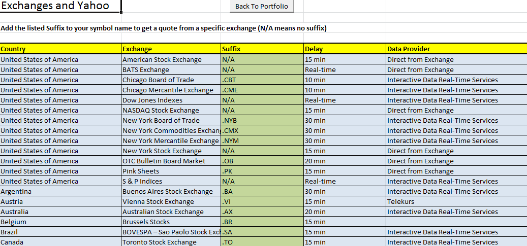 Predictor Stocks Stock Predictor And Portfolio Manager For Excel